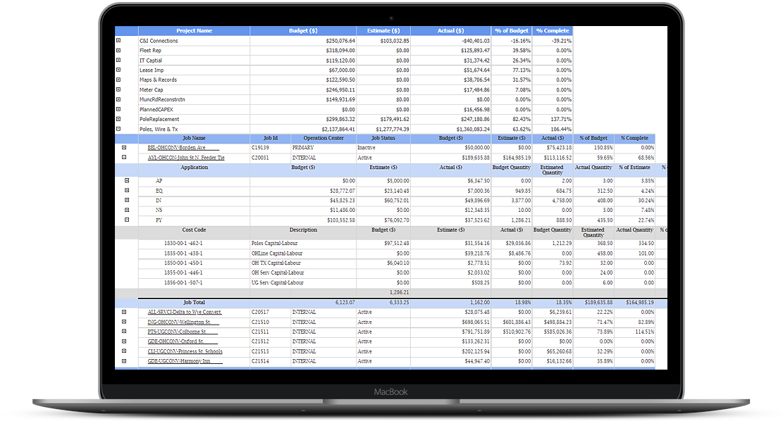 Support Your Distribution Plan Screen Shot
